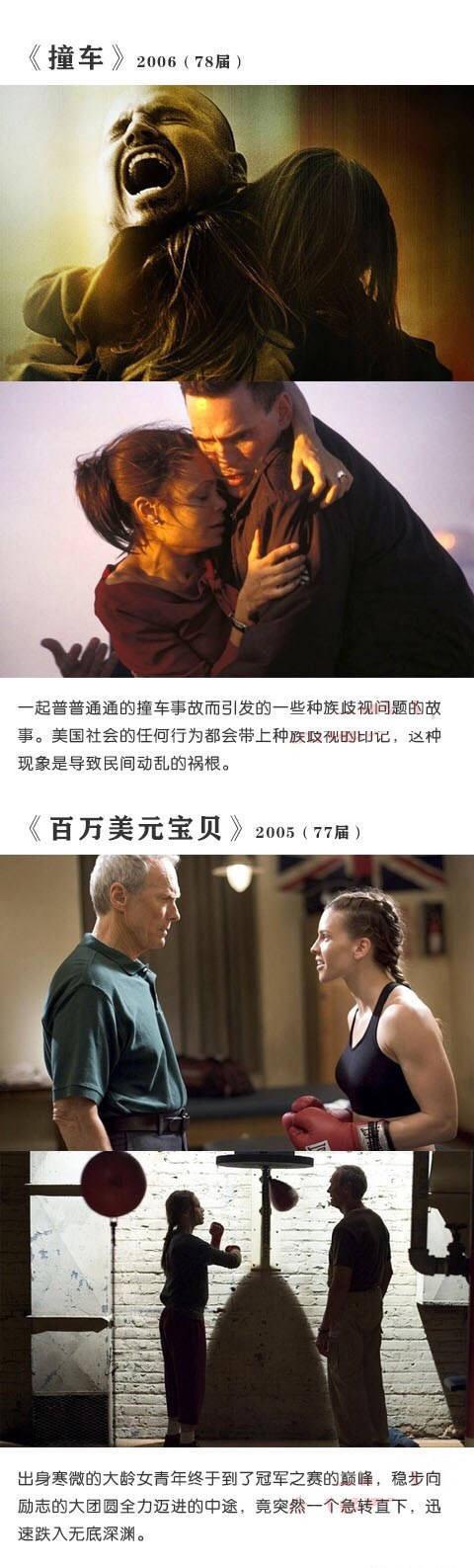 21部奥斯卡最佳影片(1997~2017)