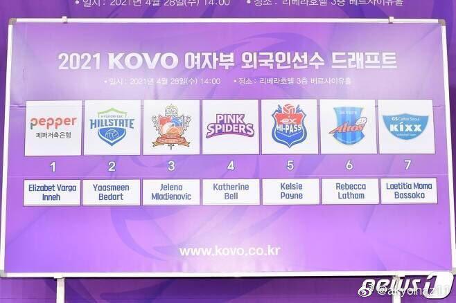 2021-2022赛季韩国女排V联赛外援选秀大会结果揭晓……