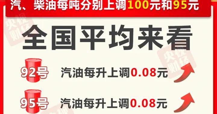 新一轮成品油调价窗口将于4月28日24时开启
