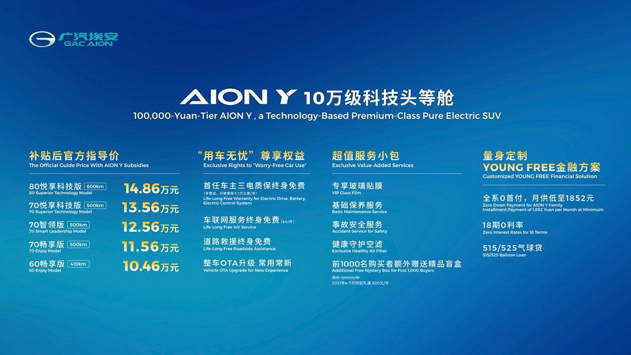 补贴后售价10.46万元起,广汽埃安AION Y正式上市
