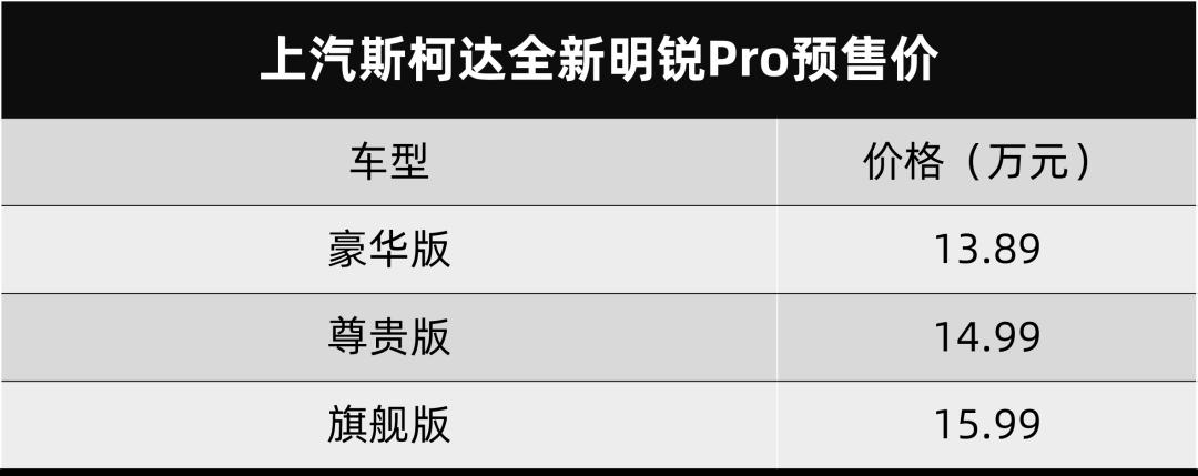斯柯达全新明锐PRO,奇瑞瑞虎7超能版上市…丨今日车闻