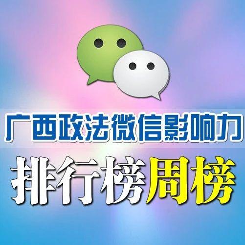 第261期广西政法微信影响力排行榜