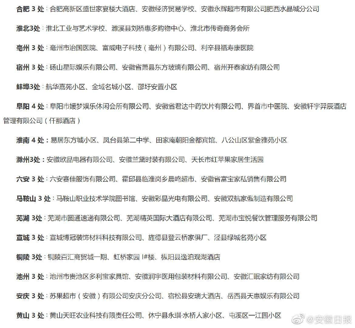 安徽50处重大火灾隐患单位名单:省政府挂牌督办 年底前整改销案