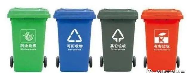 垃圾分类宣传|垃圾分类小知识,你了解多少?