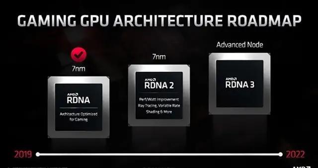 AMD RDNA3显卡Navi 31大核:2+1大小核设计