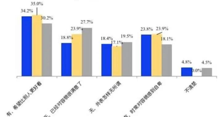 报告:晋升几率比去年微升,职场妈妈更自信了