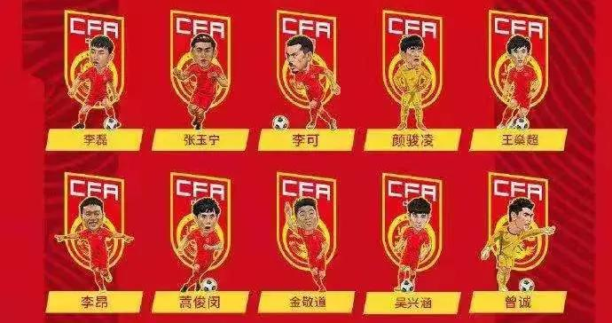 新一期国足大名单出炉:武磊回归,四大归化球员在列,吴曦李昂入选