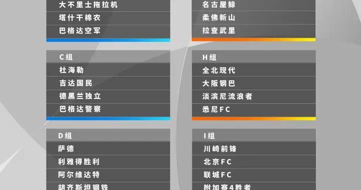 北京国安亚冠小组赛将在乌兹别克斯坦进行,6月25日开赛