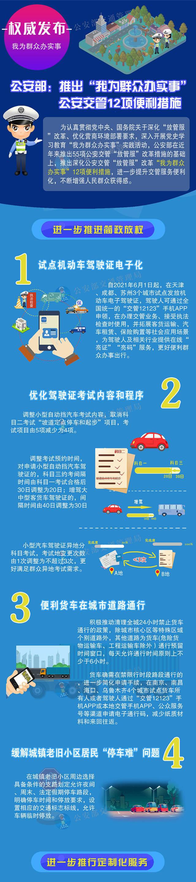 自动挡科目二半坡起步项目将取消,全国统一电子驾驶证来了