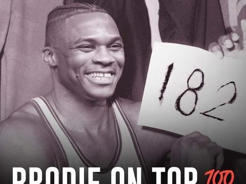 """加冕NBA历史""""三分王"""",威少还是不配赢得掌声?"""