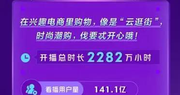 """""""抖音55潮购季""""报告:""""云逛街""""成新型消费选择"""