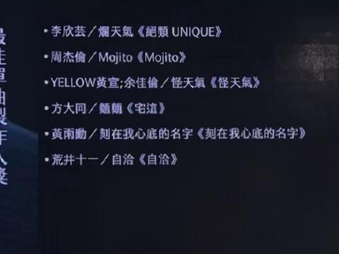 第32届台湾金曲奖提名名单:周杰伦、谭维维入围,蔡徐坤无缘入围