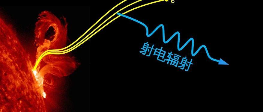 所见非所得?模拟研究太阳射电辐射的传播效应