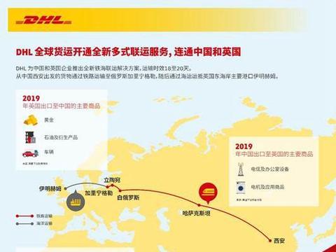 DHL全球货运开通全新中英直达多式联运服务