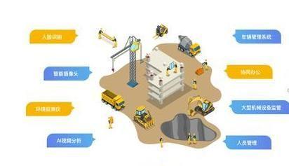 翰萨智能:智慧工地为工程建设保驾护航