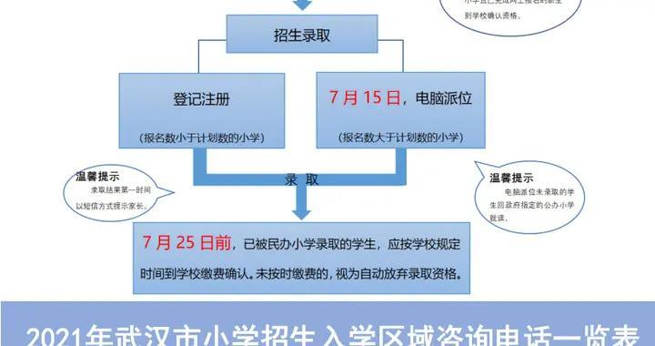 武汉市中小学招生新政出炉