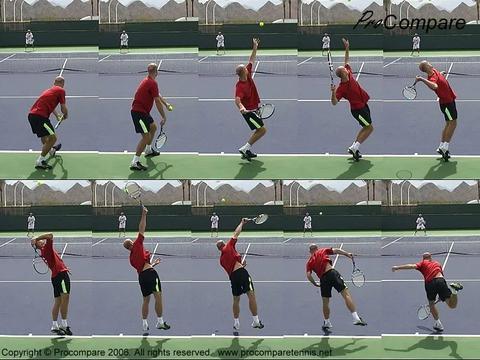 从挠背到击球,正确的肩和手腕动作尤其重要!