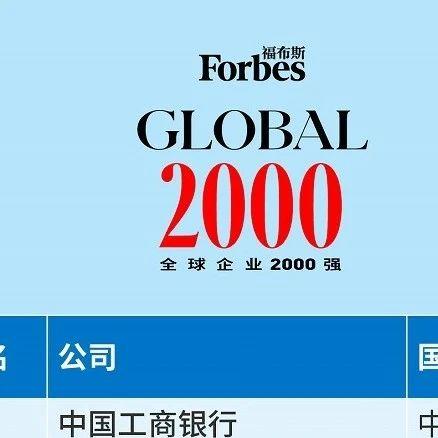 福布斯全球2000强揭晓