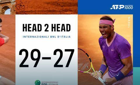 ATP罗马大师赛男单决赛:两大巨头职业生涯的第57次碰撞!