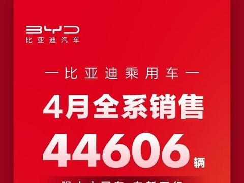 四月销量:比亚迪汽车全系销售44606辆,同比大增43.5%
