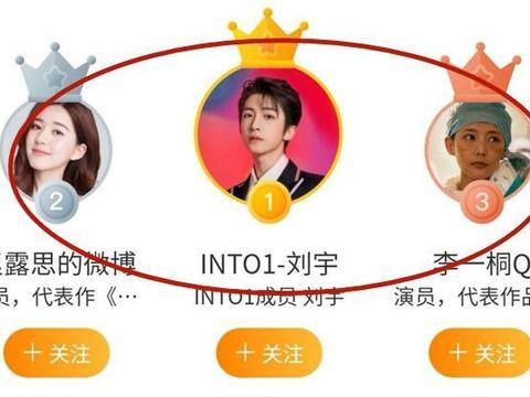 明星新星势力榜单,赵露思仅排第二,INTO1成最大赢家