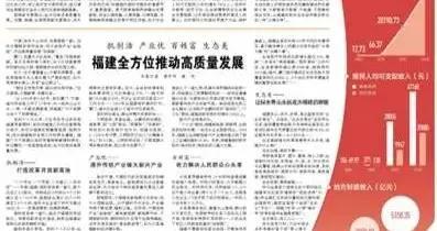 今天,《人民日报》用4个整版推介福建