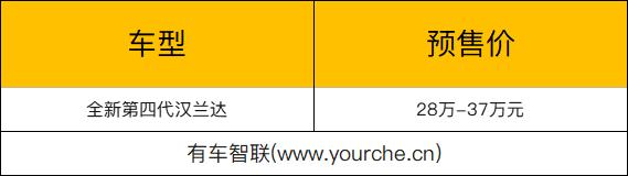 定位豪华大型SUV 全新广汽丰田汉兰达开启预售28万-37万元