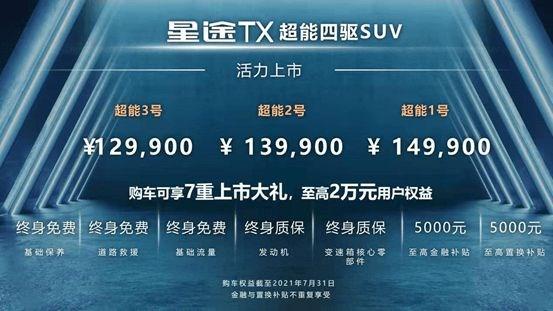 刷新中国自主品牌SUV麋鹿测试纪录,星途TX