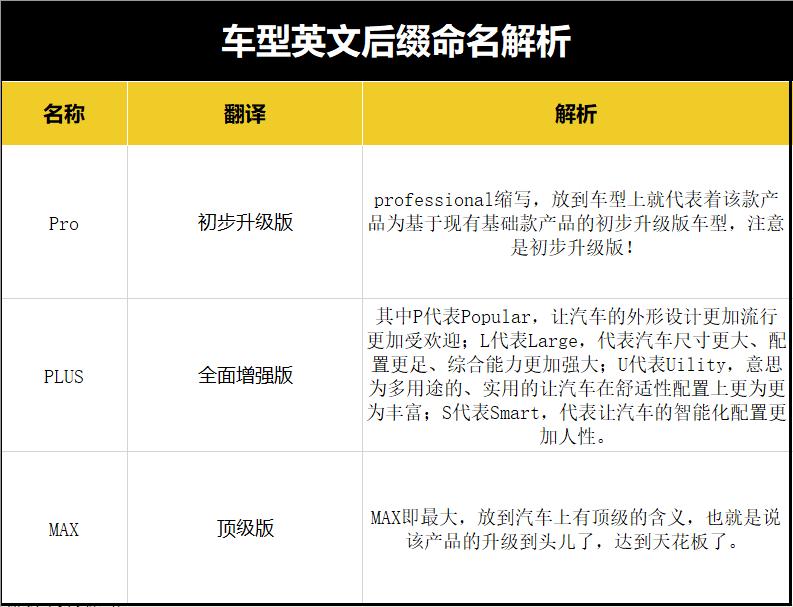埃安 S PLUS 将亮相重庆车展,能否碾压竞品