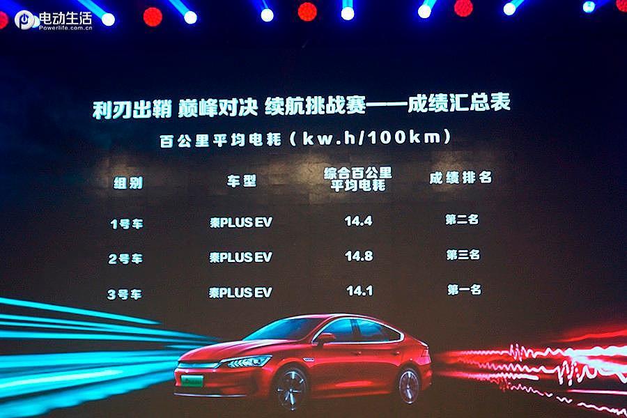 平均电耗14.1度 比亚迪秦PLUS EV北京佩刀上阵