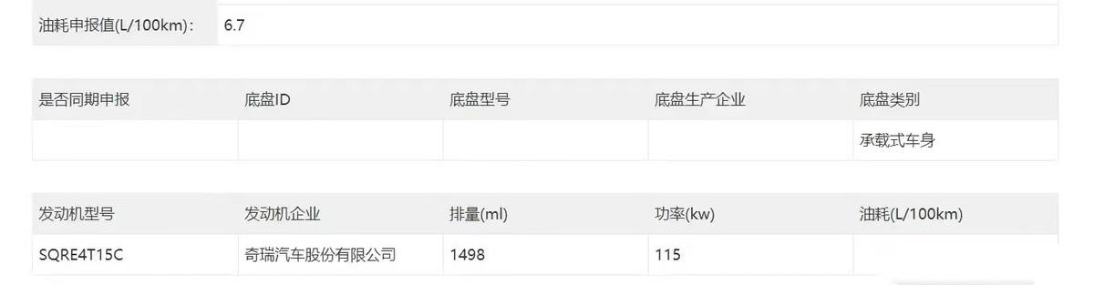 奇瑞控股,主打年轻! 凯翼炫界Pro配置曝光,6月中旬开启预售