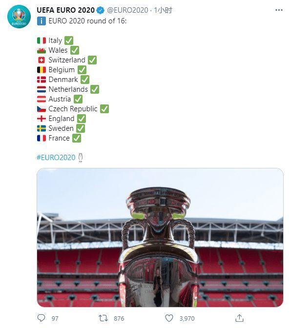 10队争最后5席!欧洲杯16强已确定11个 3队提前出局