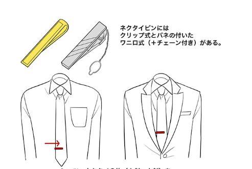 男士西装怎么画?男士西装画法教学!教你描绘西装的画法重点!