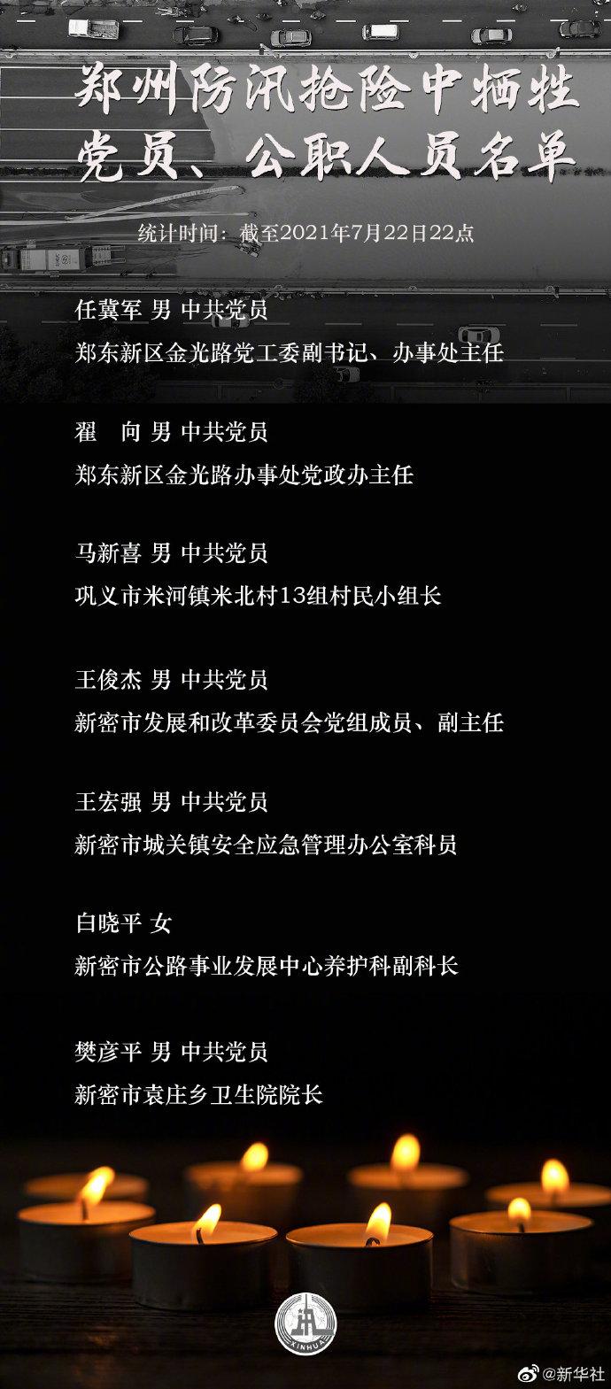 沉痛悼念!郑州7名牺牲党员干部名单公布图片