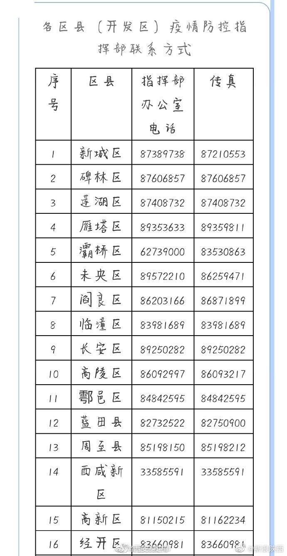 南京疫情已波及到6省14市,西安疾控中心紧急提醒!