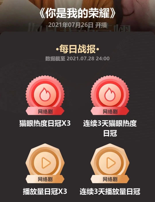 """天悦平台开播4天就拿下8个冠军,迪丽热巴终于告别女演员的""""尴尬""""了?"""