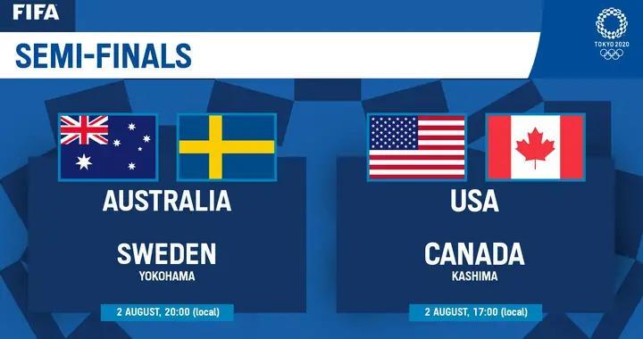 奥运会女足4强对阵出炉!中国女足两大对手出局,头号热门晋级