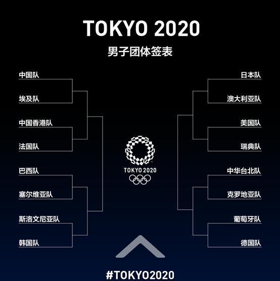 图源:WTT世界乒联