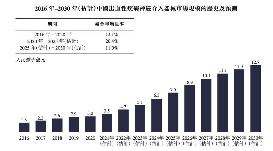 禾木生物冲刺港股,60岁博士回国创业,却先亏了近10亿
