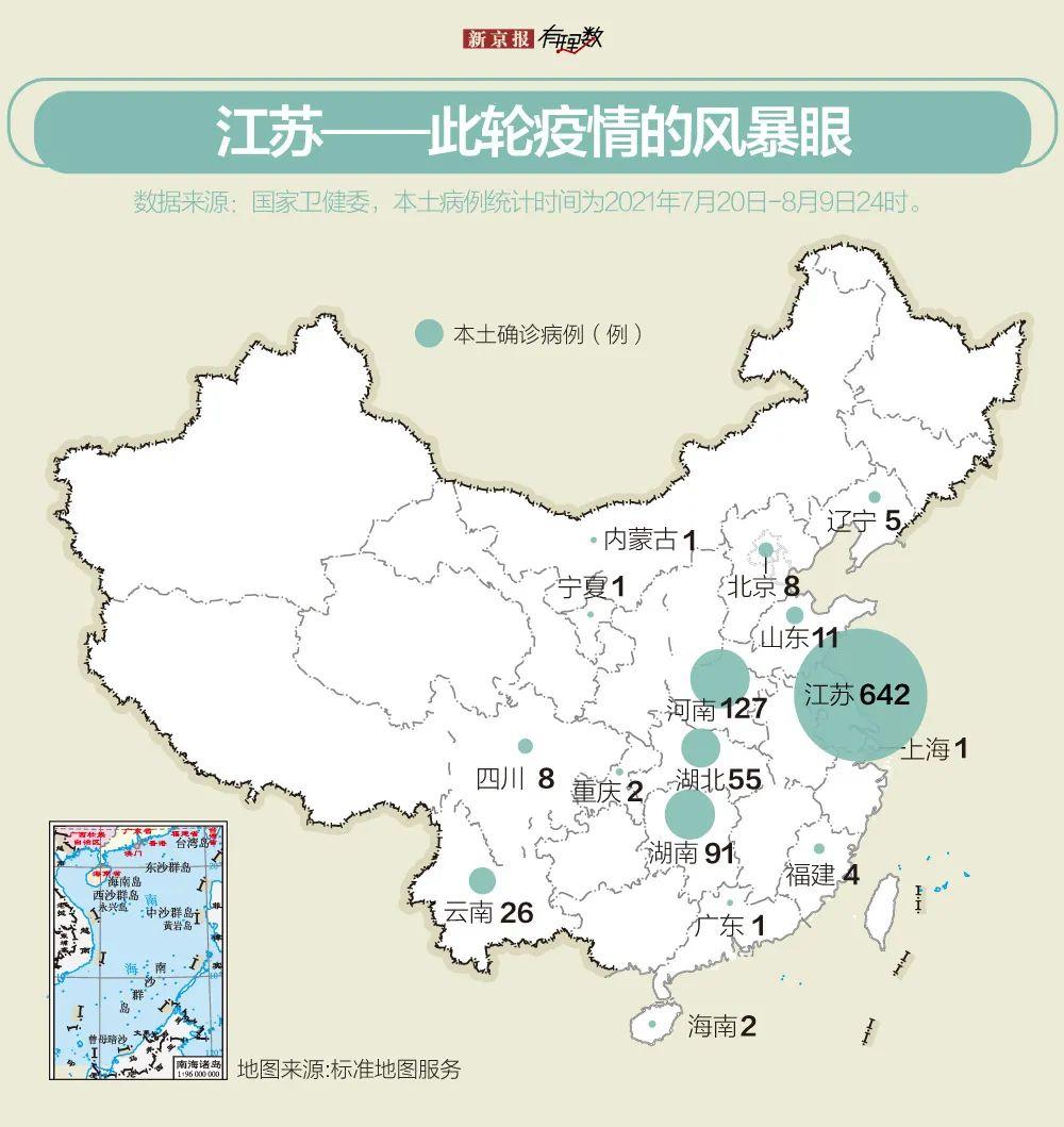 30天确诊近400例,数据回顾扬州经历了什么