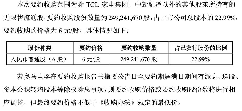 进一步控权:TCL家电拟收购奥马电器近23%股份 合计持股将达50%
