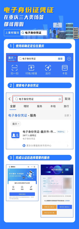 """酒店、网吧……重庆近3万门店可用""""电子身份证"""""""