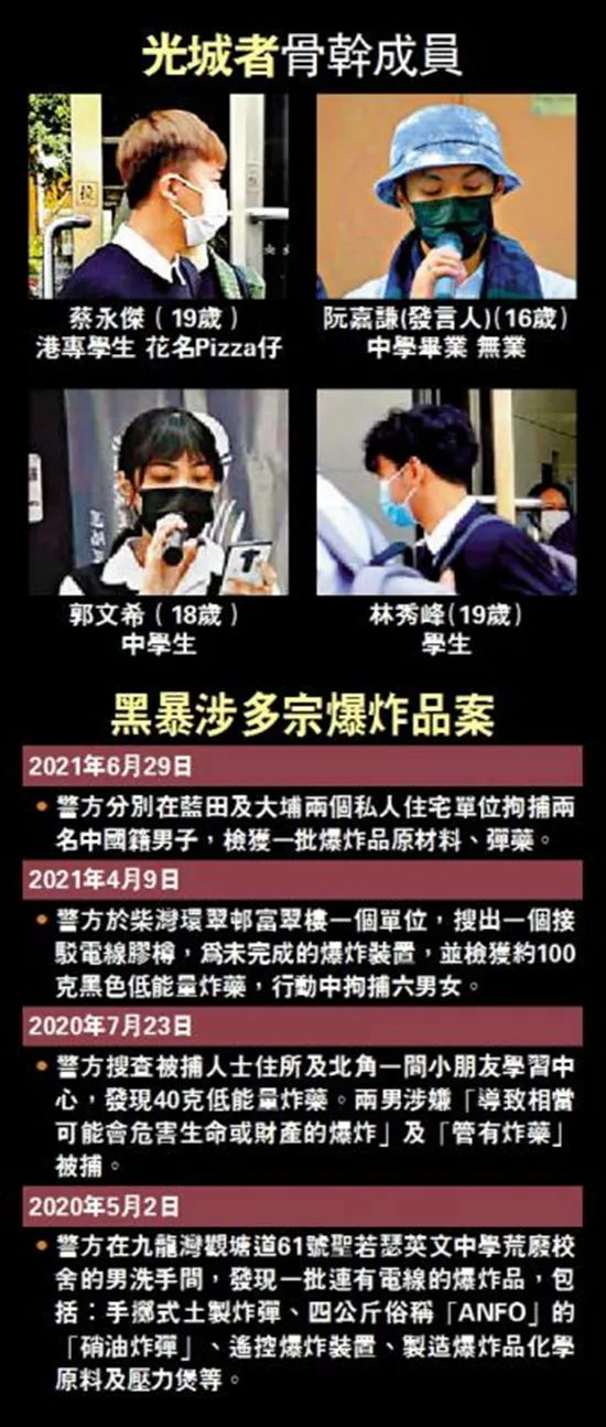高度警惕!香港这个重大威胁正转向地下