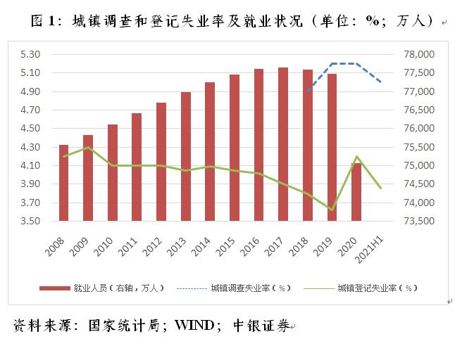 管涛:跨周期调节要突出做好保就业工作︱汇海观涛