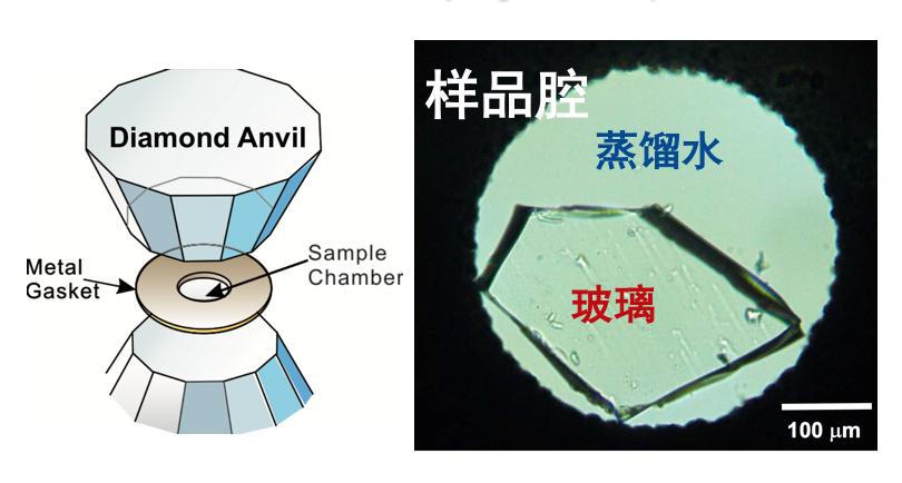 【实验室奇妙之旅】水热金刚石压腔
