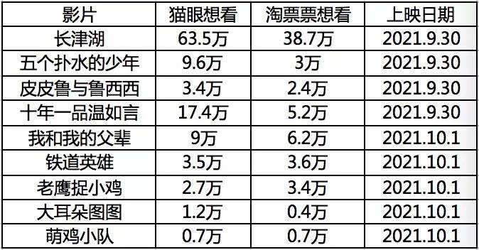 (长津湖)电影百度云网盘【1080P已更新】中字资源已完结