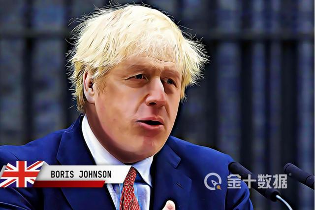 英国或被迫销毁10万头生猪?美日澳等与英签自贸协定,却帮不上忙