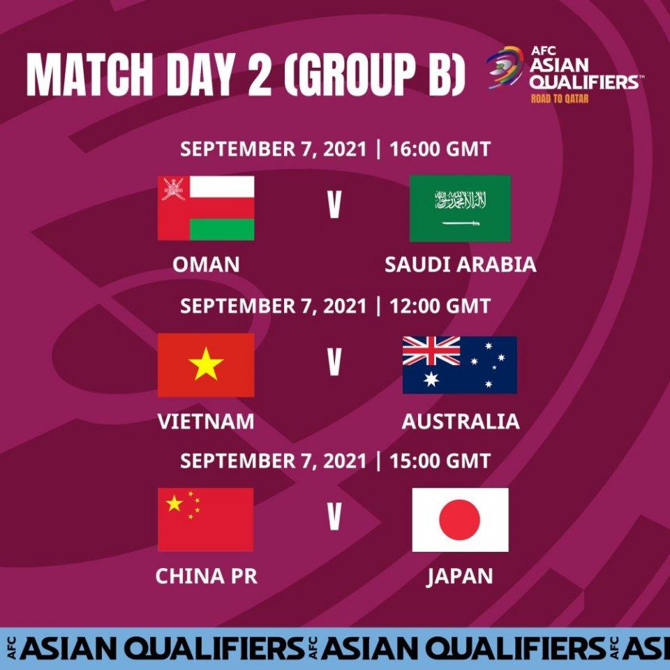 2轮战罢!12强赛B组最新积分榜:国足垫底不如越南 澳大利亚领跑