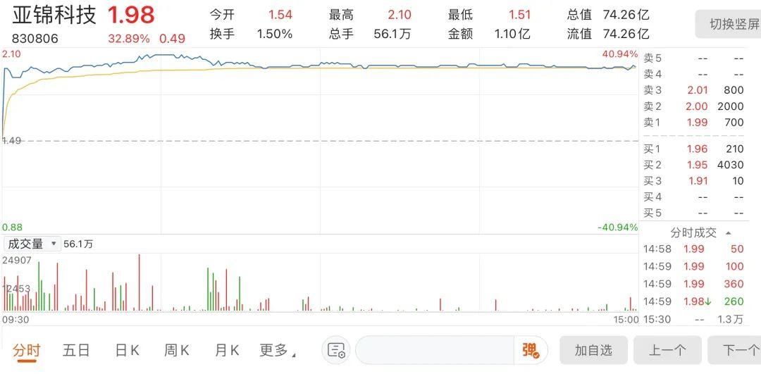 """亚锦科技拟转让36%股权,南孚电池或二度借壳!受让公司""""蛇吞象""""遭问询"""
