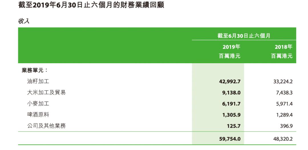 福临门拟谋求A股IPO,或成中粮集团旗下第17家上市公司